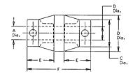 Dynaflex® Shear Type Couplings - 2